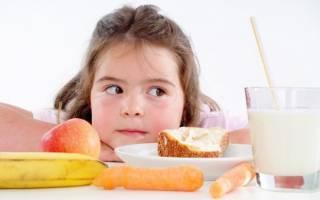 Пищевая непереносимость анализ