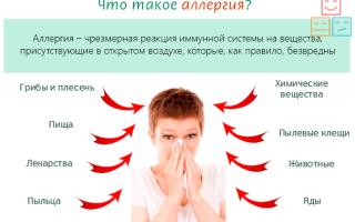 Аллергия на нервной почве симптомы лечение